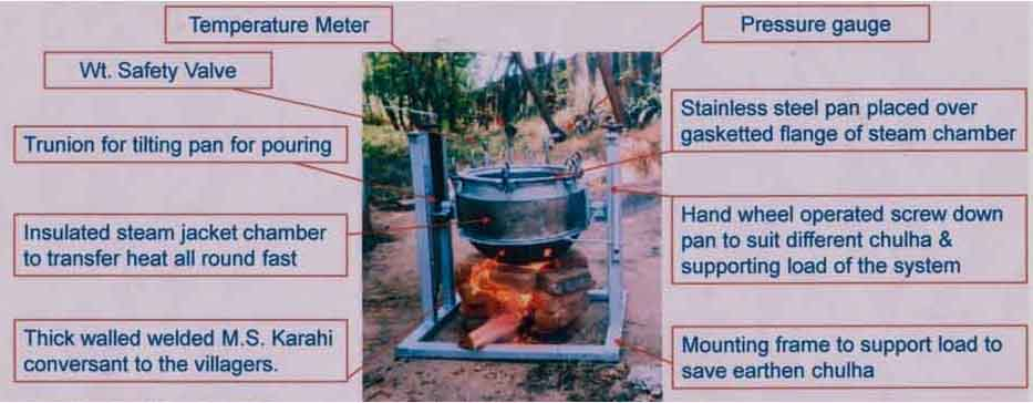 STEAM GENERATOR CUM COOKING VESSEL
